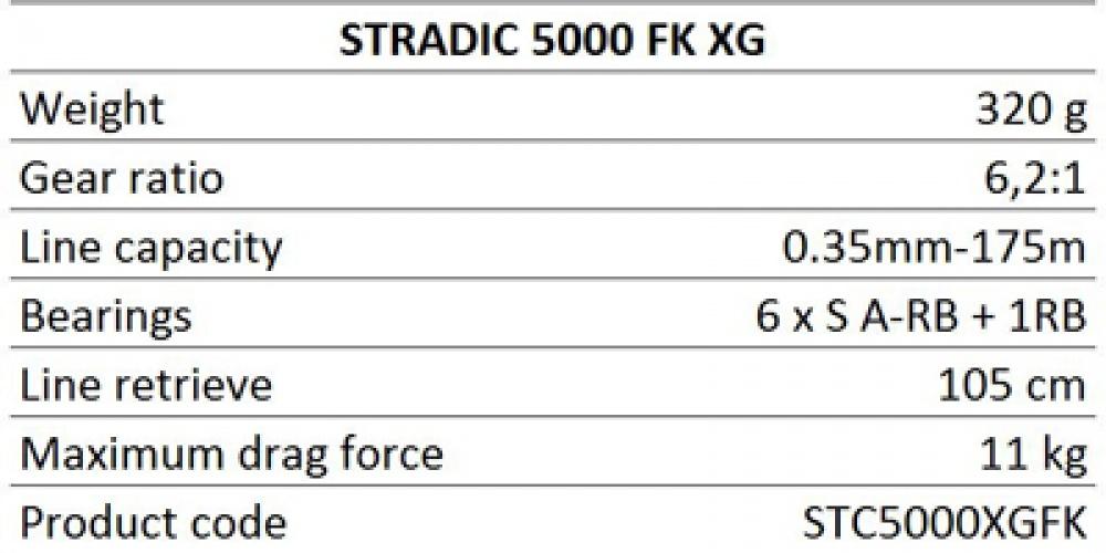 Les caractéristiques du Stradic FK XG 5000